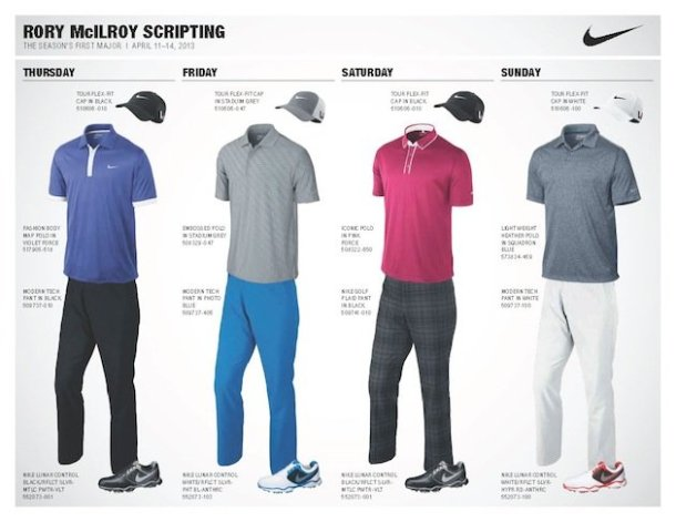 Rory-McIlroy-Scripting