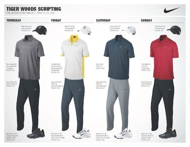 Tiger-Woods-Scripting